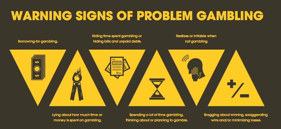Problem gambling warning signs ireland